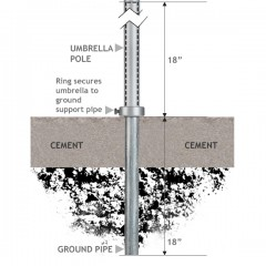 Umbrella Standard Ground Support