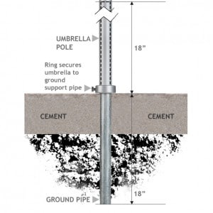 Umbrella Standard Ground Support
